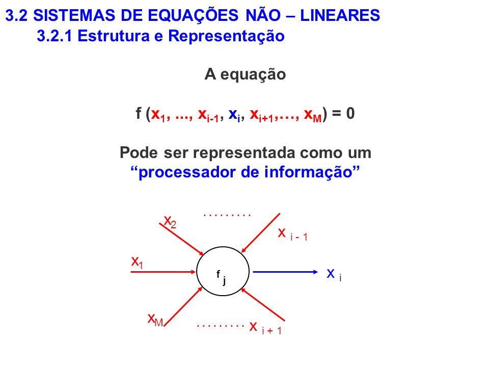 A equação f (x 1,..., x i-1, x i, x i+1,…, x M ) = 0 Pode ser representada como um processador de informação 3.2 SISTEMAS DE EQUAÇÕES NÃO – LINEARES 3
