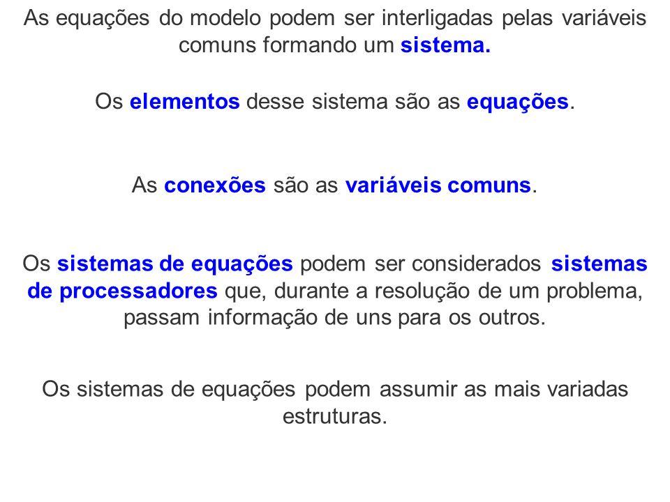 As equações do modelo podem ser interligadas pelas variáveis comuns formando um sistema. Os sistemas de equações podem assumir as mais variadas estrut