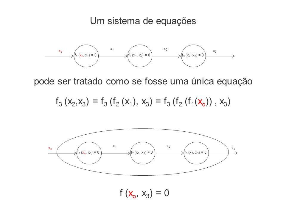 f 1 (x o, x 1 ) = 0f 2 (x 1, x 2 ) = 0f 3 (x 2, x 3 ) = 0 xoxo x1x1 x2x2 x3x3 f 1 (x o, x 1 ) = 0f 2 (x 1, x 2 ) = 0f 3 (x 2, x 3 ) = 0 xoxo x1x1 x2x2