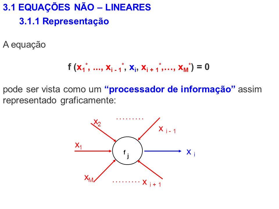 A equação f (x 1 *,..., x i - 1 *, x i, x i + 1 *,…, x M * ) = 0 pode ser vista como um processador de informação assim representado graficamente: 3.1