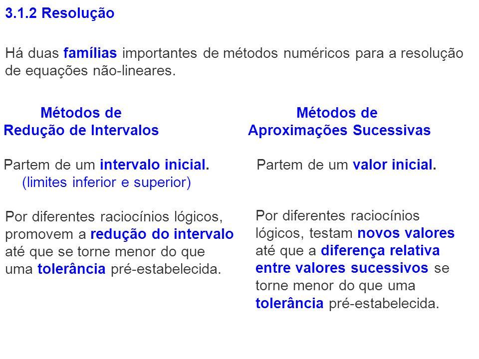 Métodos de Aproximações Sucessivas Há duas famílias importantes de métodos numéricos para a resolução de equações não-lineares. Métodos de Redução de