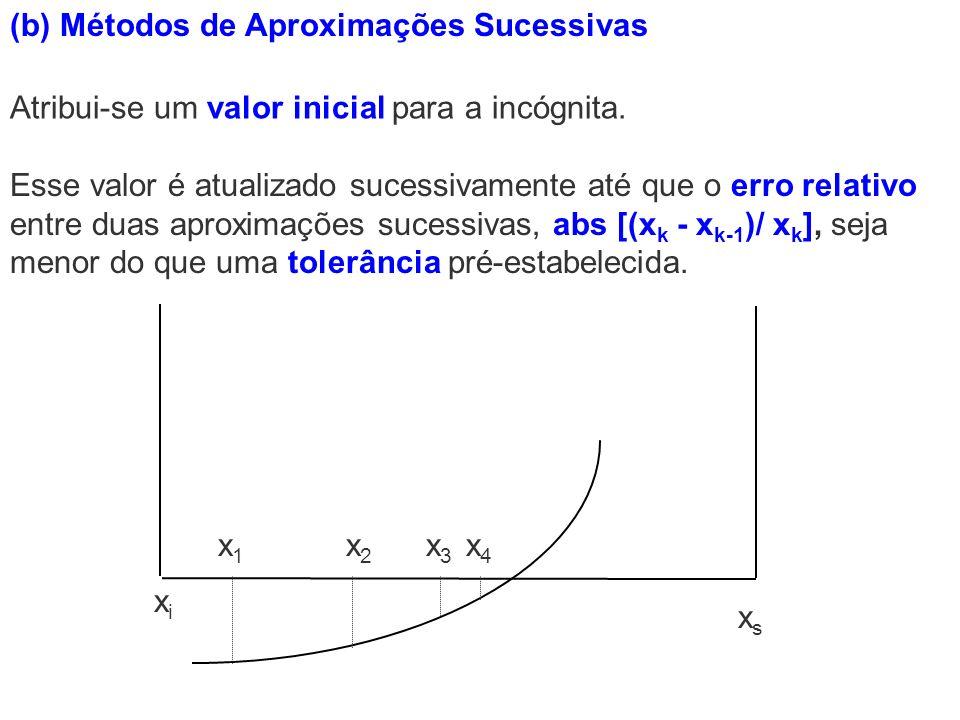 Atribui-se um valor inicial para a incógnita. (b) Métodos de Aproximações Sucessivas xixi xsxs x1x1 x2x2 x3x3 Esse valor é atualizado sucessivamente a
