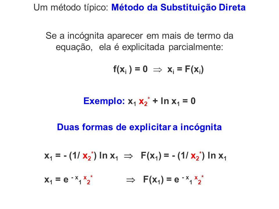 Um método típico: Método da Substituição Direta Se a incógnita aparecer em mais de termo da equação, ela é explicitada parcialmente: f(x i ) = 0 x i =