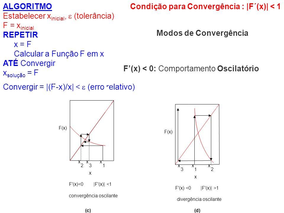 ALGORITMO Estabelecer x inicial, (tolerância) F = x inicial REPETIR x = F Calcular a Função F em x ATÉ Convergir x solução = F Condição para Convergên
