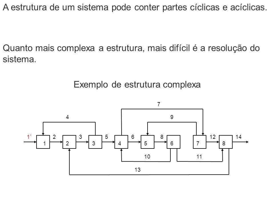 12345678 1*1* 23 4 56 7 8 9 1011 12 13 14 Exemplo de estrutura complexa Quanto mais complexa a estrutura, mais difícil é a resolução do sistema. A est