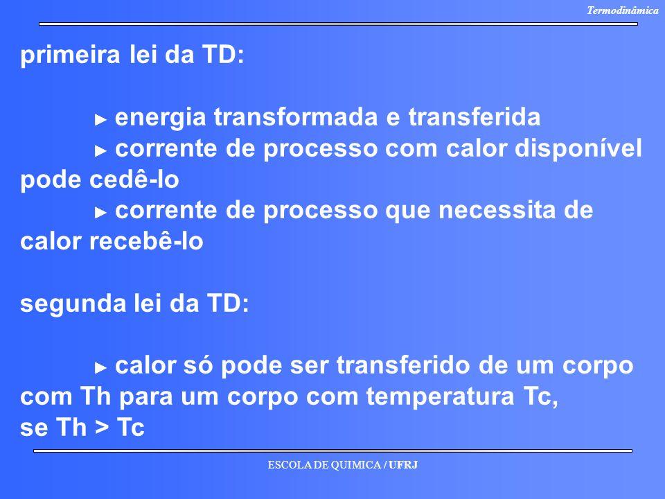 ESCOLA DE QUIMICA / UFRJ Termodinâmica primeira lei da TD: energia transformada e transferida corrente de processo com calor disponível pode cedê-lo c