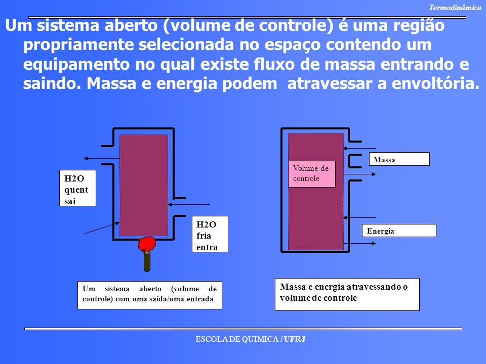 ESCOLA DE QUIMICA / UFRJ Termodinâmica Um sistema aberto (volume de controle) é uma região propriamente selecionada no espaço contendo um equipamento