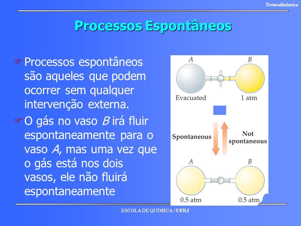 ESCOLA DE QUIMICA / UFRJ Termodinâmica Processos Espontâneos F FProcessos espontâneos são aqueles que podem ocorrer sem qualquer intervenção externa.
