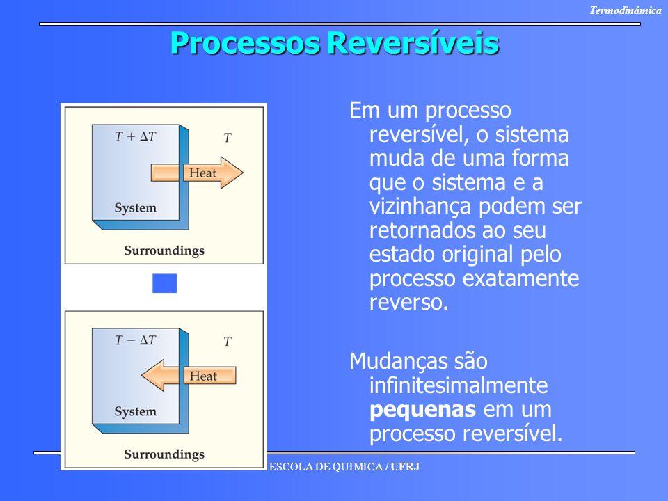 ESCOLA DE QUIMICA / UFRJ Termodinâmica Processos Reversíveis Em um processo reversível, o sistema muda de uma forma que o sistema e a vizinhança podem