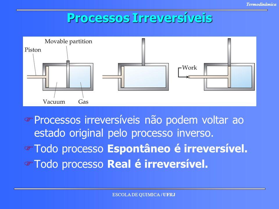 ESCOLA DE QUIMICA / UFRJ Termodinâmica Processos Irreversíveis F Processos irreversíveis não podem voltar ao estado original pelo processo inverso. F