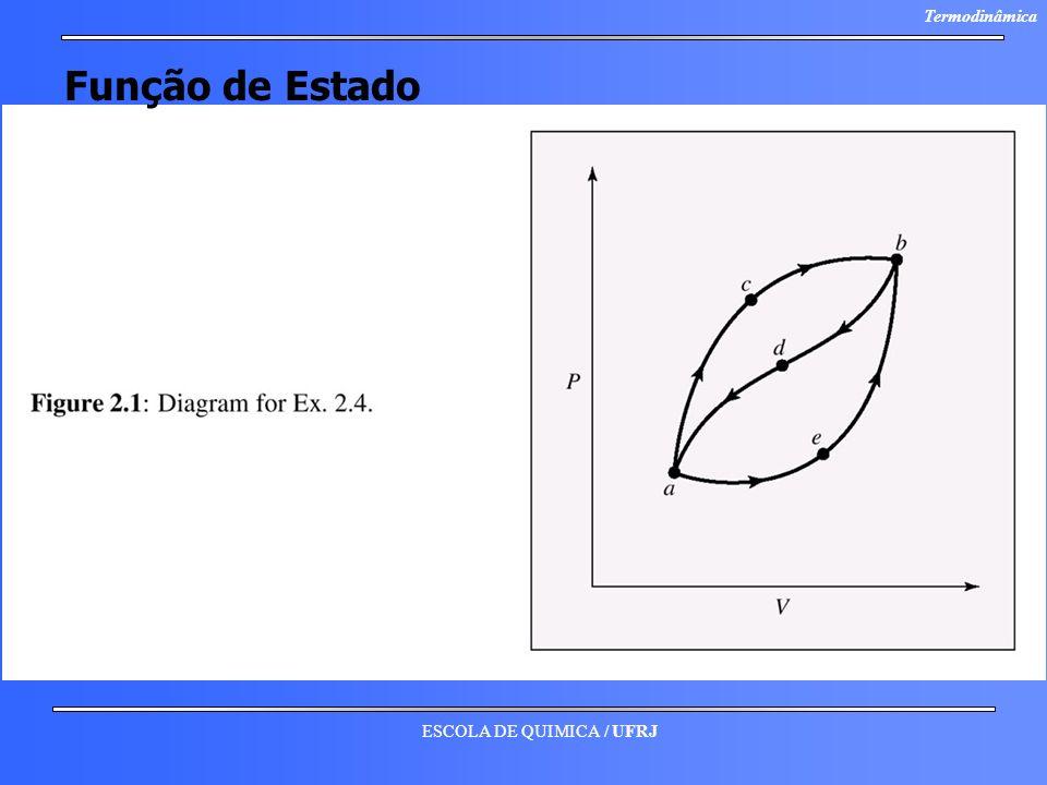 ESCOLA DE QUIMICA / UFRJ Termodinâmica Função de Estado