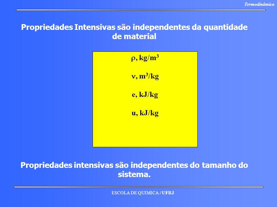 ESCOLA DE QUIMICA / UFRJ Termodinâmica Propriedades Intensivas são independentes da quantidade de material Propriedades intensivas são independentes d