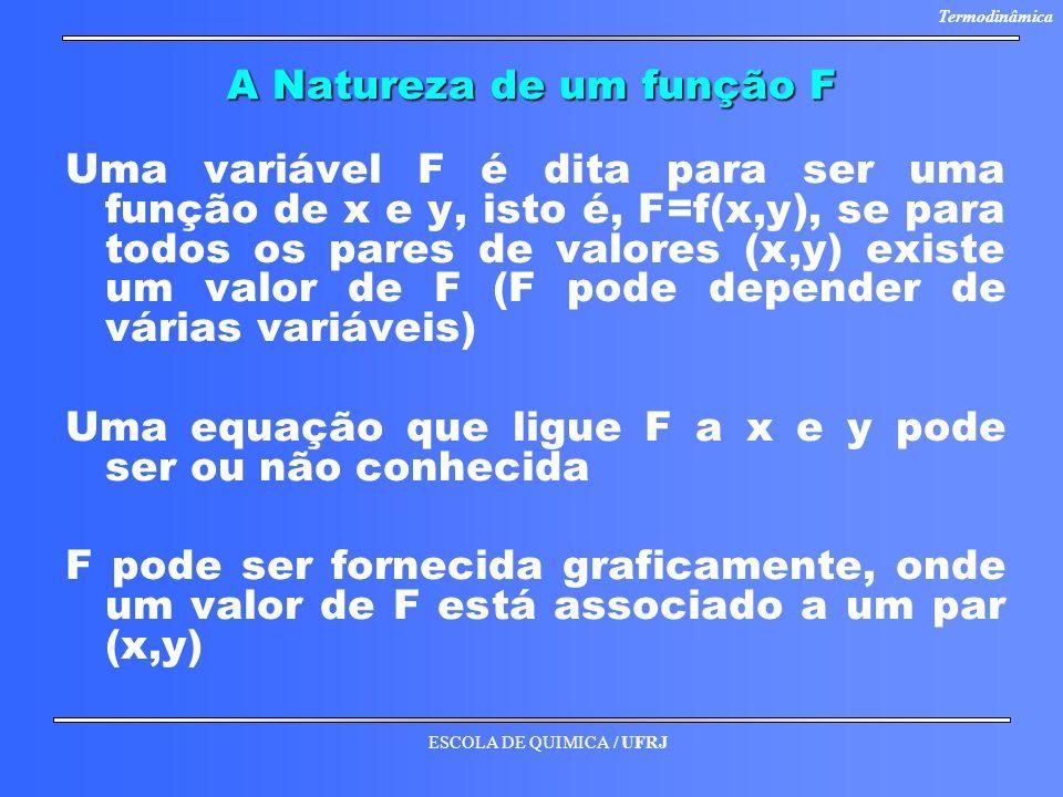 ESCOLA DE QUIMICA / UFRJ Termodinâmica A Natureza de um função F Uma variável F é dita para ser uma função de x e y, isto é, F=f(x,y), se para todos o