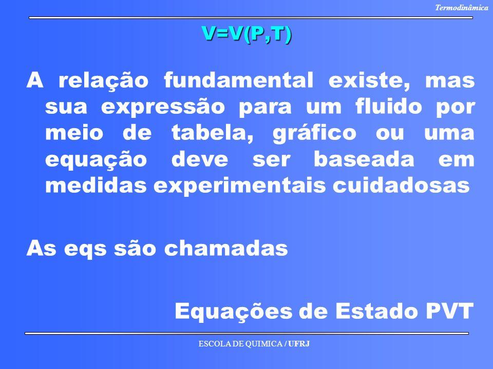 ESCOLA DE QUIMICA / UFRJ TermodinâmicaV=V(P,T) A relação fundamental existe, mas sua expressão para um fluido por meio de tabela, gráfico ou uma equaç