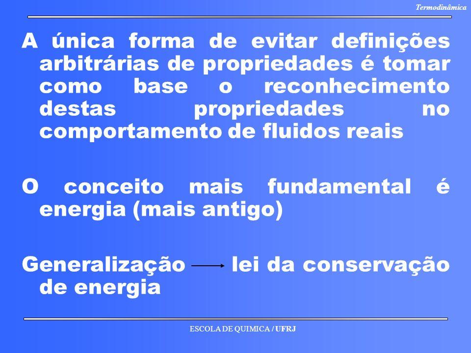 ESCOLA DE QUIMICA / UFRJ Termodinâmica A única forma de evitar definições arbitrárias de propriedades é tomar como base o reconhecimento destas propri