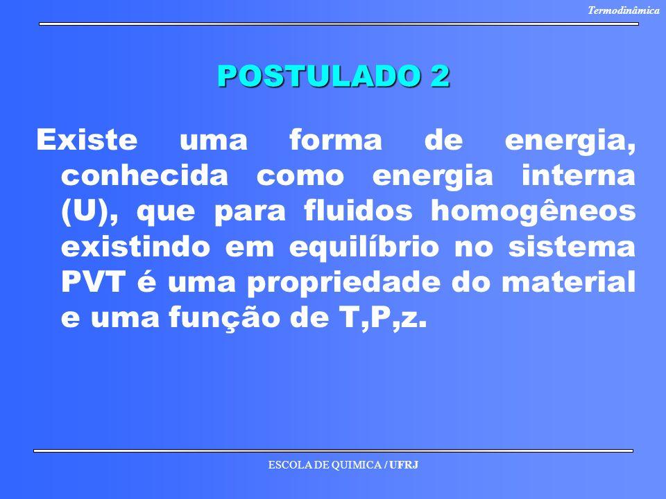 ESCOLA DE QUIMICA / UFRJ Termodinâmica POSTULADO 2 Existe uma forma de energia, conhecida como energia interna (U), que para fluidos homogêneos existi