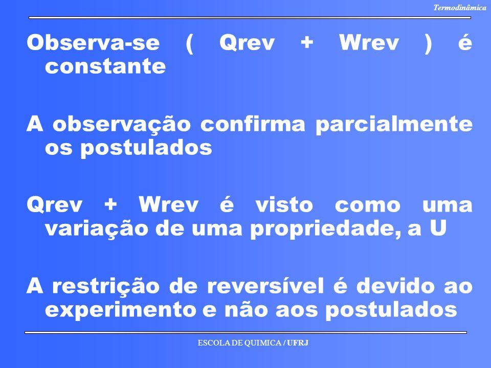 ESCOLA DE QUIMICA / UFRJ Termodinâmica Observa-se ( Qrev + Wrev ) é constante A observação confirma parcialmente os postulados Qrev + Wrev é visto com
