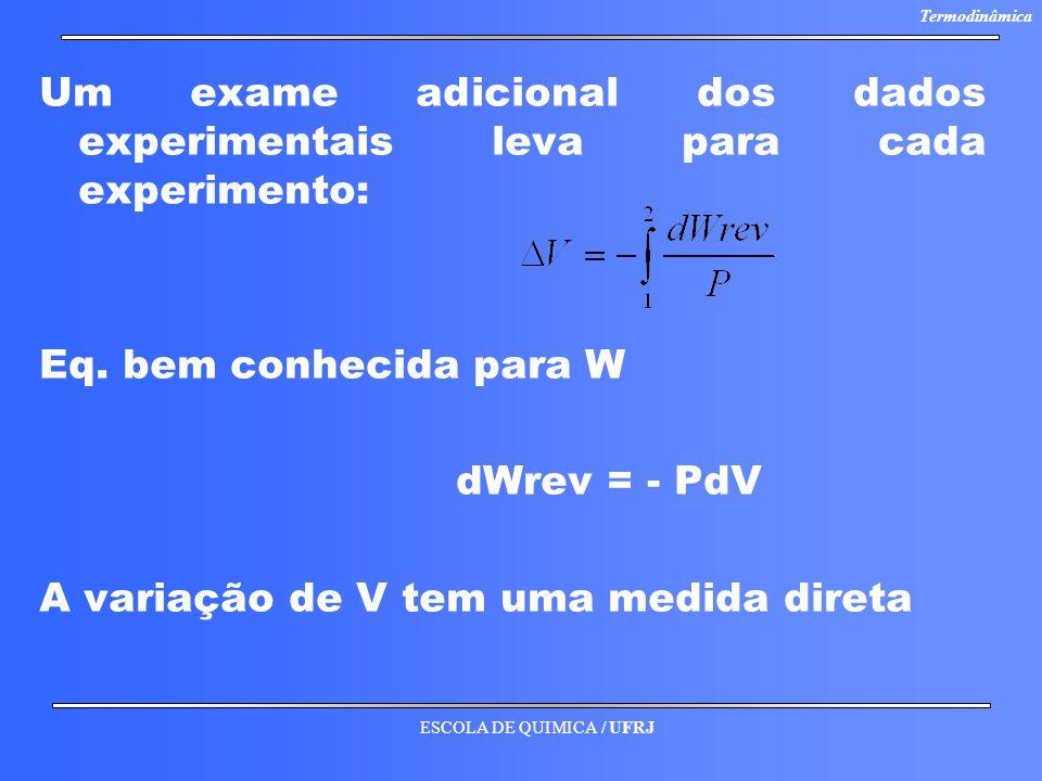 ESCOLA DE QUIMICA / UFRJ Termodinâmica Um exame adicional dos dados experimentais leva para cada experimento: Eq. bem conhecida para W dWrev = - PdV A