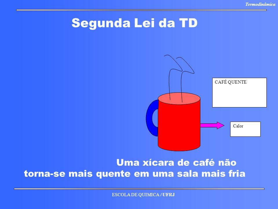 ESCOLA DE QUIMICA / UFRJ Termodinâmica Segunda Lei da TD Uma xícara de café não torna-se mais quente em uma sala mais fria CAFÉ QUENTE Calor