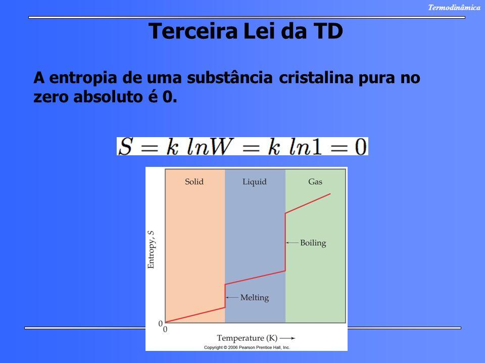 ESCOLA DE QUIMICA / UFRJ Termodinâmica Terceira Lei da TD A entropia de uma substância cristalina pura no zero absoluto é 0.