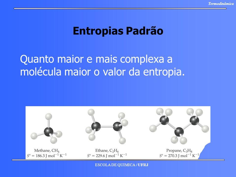 ESCOLA DE QUIMICA / UFRJ Termodinâmica Entropias Padrão Quanto maior e mais complexa a molécula maior o valor da entropia.