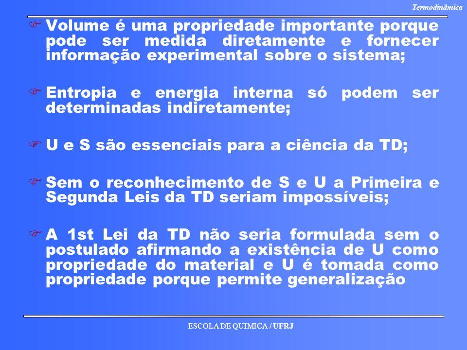 ESCOLA DE QUIMICA / UFRJ Termodinâmica F FVolume é uma propriedade importante porque pode ser medida diretamente e fornecer informação experimental so