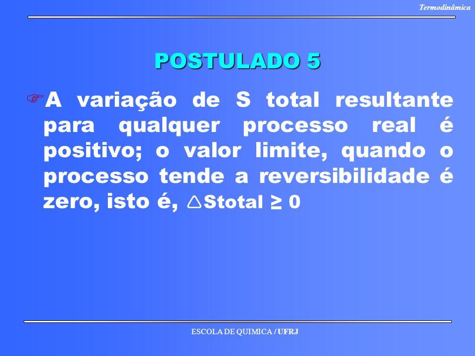 ESCOLA DE QUIMICA / UFRJ Termodinâmica POSTULADO 5 F FA variação de S total resultante para qualquer processo real é positivo; o valor limite, quando