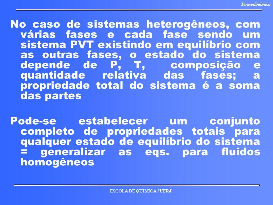 ESCOLA DE QUIMICA / UFRJ Termodinâmica No caso de sistemas heterogêneos, com várias fases e cada fase sendo um sistema PVT existindo em equilíbrio com