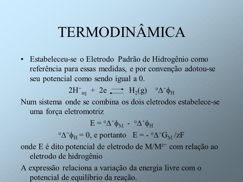 TERMODINÂMICA Estabeleceu-se o Eletrodo Padrão de Hidrogênio como referência para essas medidas, e por convenção adotou-se seu potencial como sendo ig