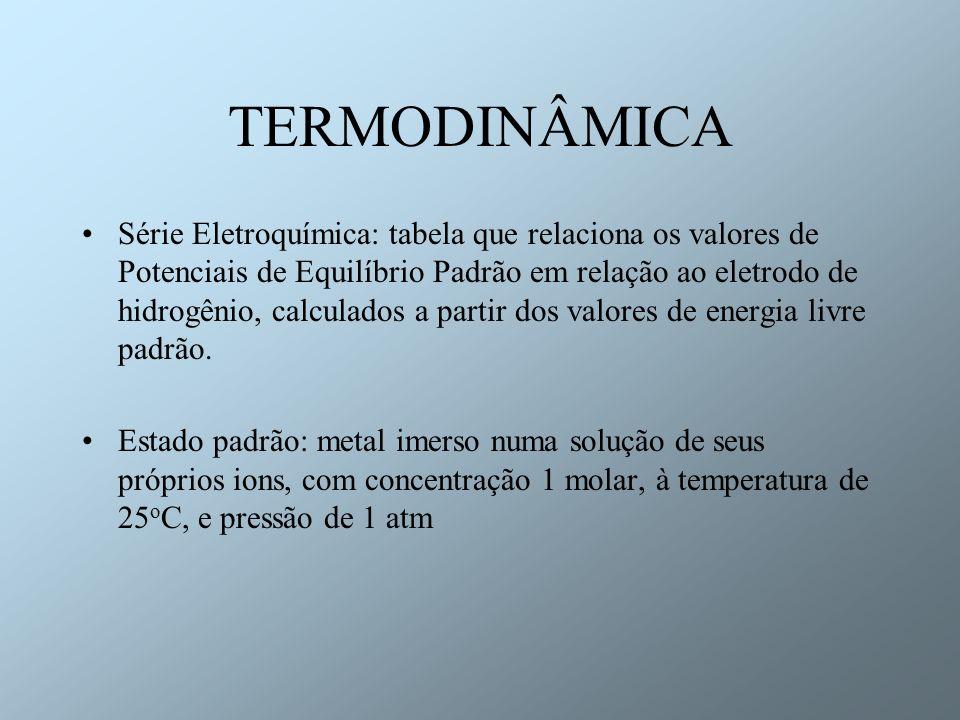 TERMODINÂMICA Série Eletroquímica: tabela que relaciona os valores de Potenciais de Equilíbrio Padrão em relação ao eletrodo de hidrogênio, calculados