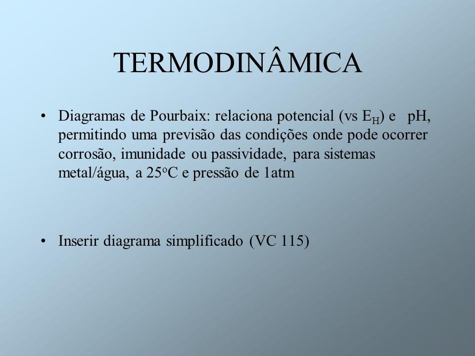 TERMODINÂMICA Diagramas de Pourbaix: relaciona potencial (vs E H ) e pH, permitindo uma previsão das condições onde pode ocorrer corrosão, imunidade o