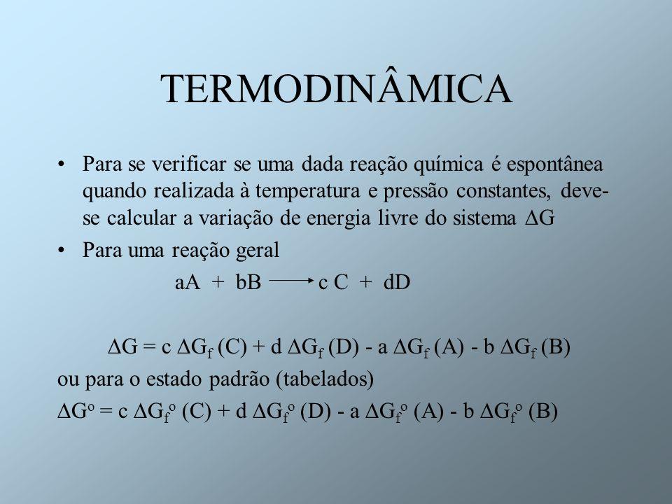TERMODINÂMICA Para se verificar se uma dada reação química é espontânea quando realizada à temperatura e pressão constantes, deve- se calcular a varia