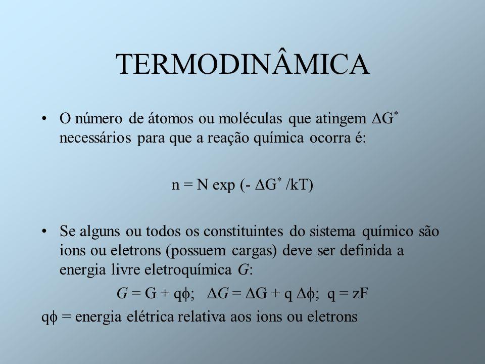 TERMODINÂMICA Metal exposto a um eletrólito dupla camada elétrica M M n+ + ne (equilíbrio dinâmico) Vamos assumir que: o potencial do metal é M o o potencial do ion metálico é: M + a diferença de potencial através da dupla camada é: o + M Por convenção: o + M = M o - M + + o M = M + - M o o + M = - + o M