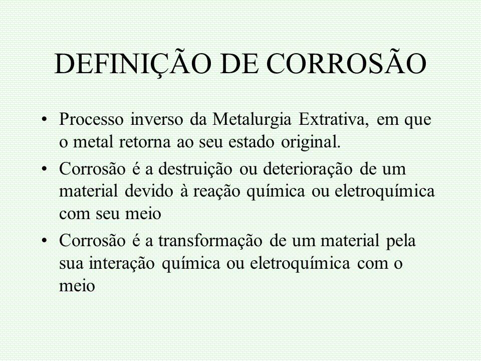 DEFINIÇÃO DE CORROSÃO Processo inverso da Metalurgia Extrativa, em que o metal retorna ao seu estado original. Corrosão é a destruição ou deterioração