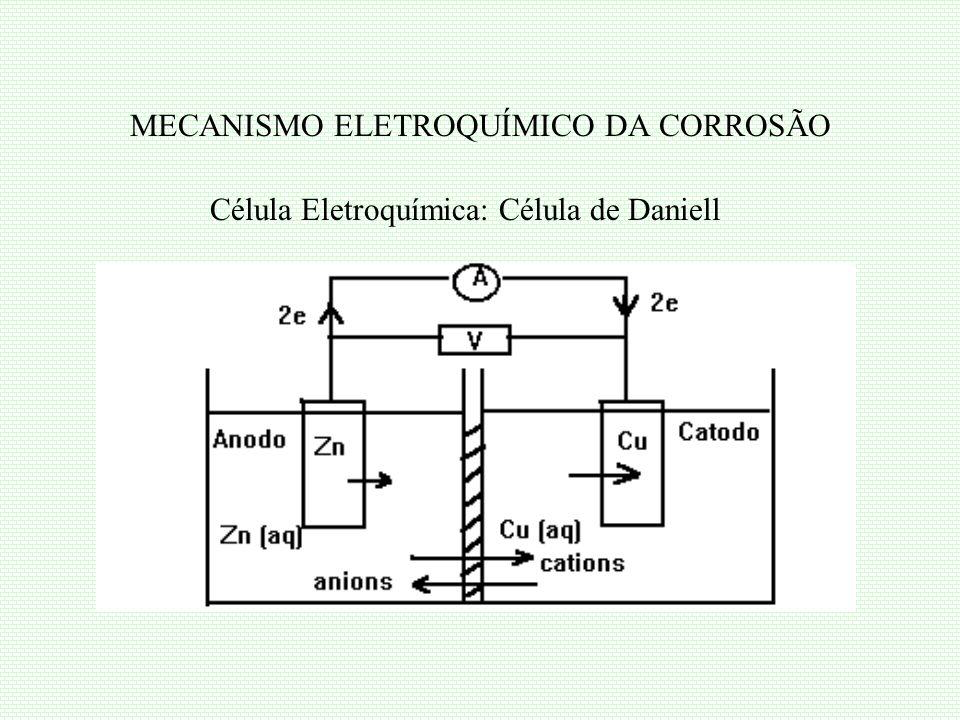 MECANISMO ELETROQUÍMICO DA CORROSÃO Célula Eletroquímica: Célula de Daniell