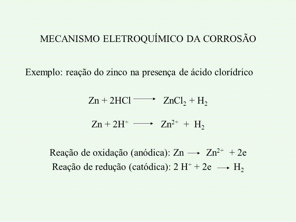 MECANISMO ELETROQUÍMICO DA CORROSÃO Exemplo: reação do zinco na presença de ácido clorídrico Zn + 2HCl ZnCl 2 + H 2 Zn + 2H + Zn 2+ + H 2 Reação de ox