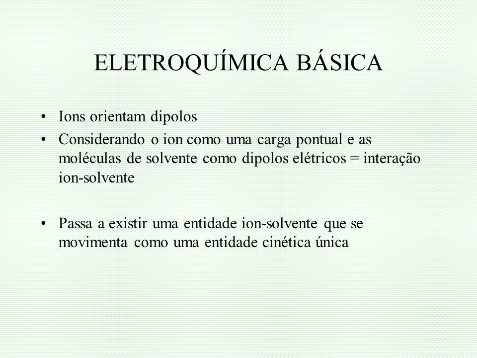 ELETROQUÍMICA BÁSICA Ions orientam dipolos Considerando o ion como uma carga pontual e as moléculas de solvente como dipolos elétricos = interação ion