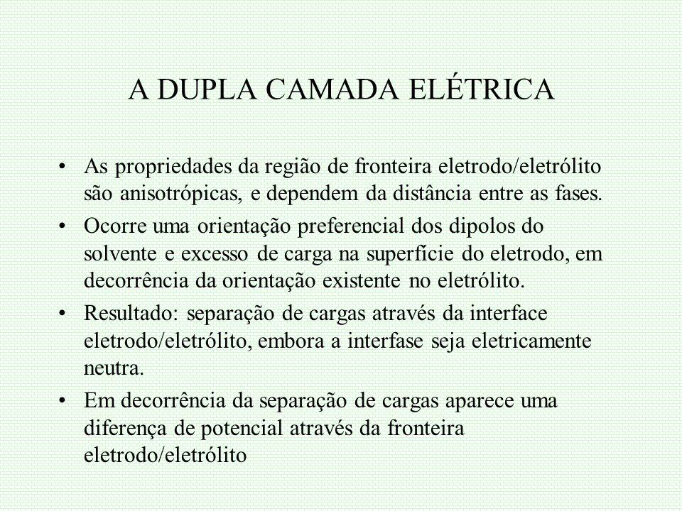 A DUPLA CAMADA ELÉTRICA As propriedades da região de fronteira eletrodo/eletrólito são anisotrópicas, e dependem da distância entre as fases. Ocorre u