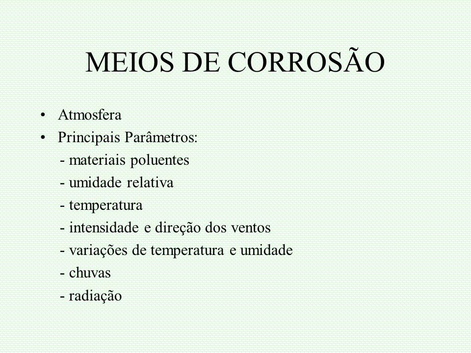 MEIOS DE CORROSÃO Classificação: - Rural - Industrial - Marinha - Urbana - Urbana- Industrial - outras combinações