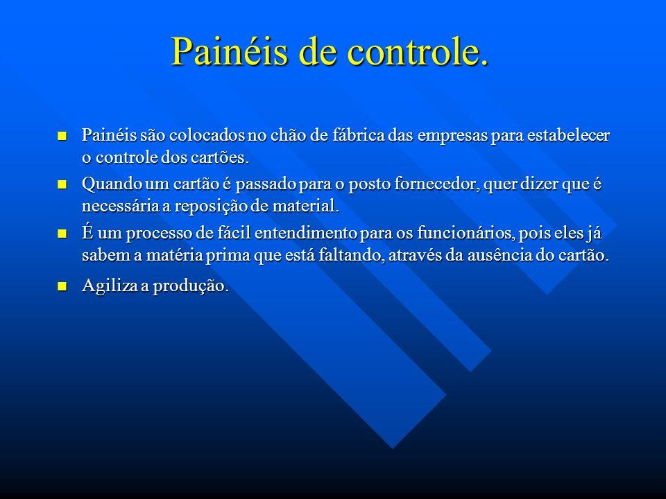 Painéis de controle. Painéis são colocados no chão de fábrica das empresas para estabelecer o controle dos cartões. Painéis são colocados no chão de f