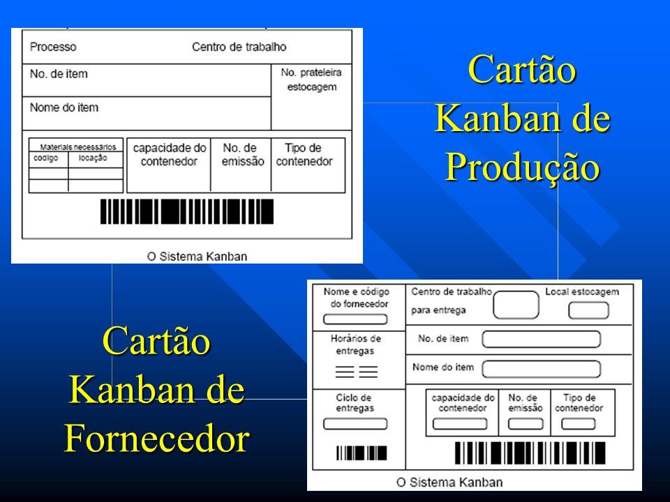 Cartão Kanban de Fornecedor Cartão Kanban de Produção