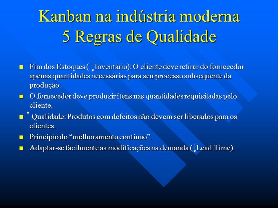 Kanban na indústria moderna 5 Regras de Qualidade Fim dos Estoques ( Inventário): O cliente deve retirar do fornecedor apenas quantidades necessárias