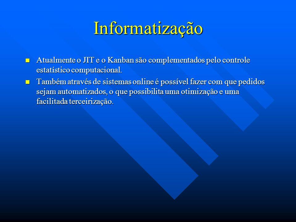 Informatização Atualmente o JIT e o Kanban são complementados pelo controle estatístico computacional. Atualmente o JIT e o Kanban são complementados