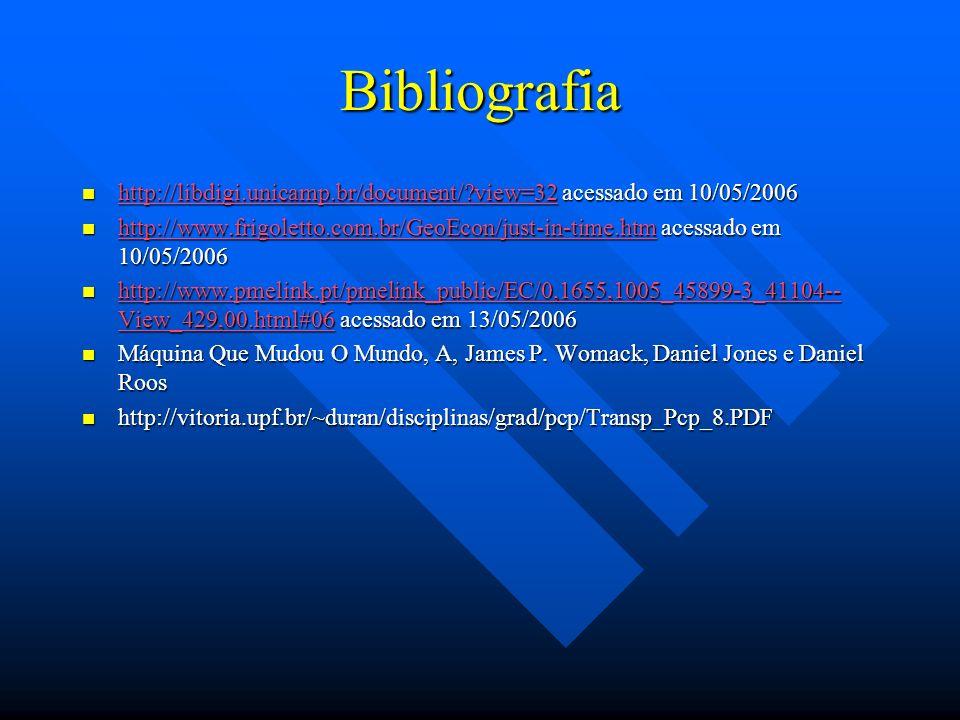 Bibliografia http://libdigi.unicamp.br/document/?view=32 acessado em 10/05/2006 http://libdigi.unicamp.br/document/?view=32 acessado em 10/05/2006 htt
