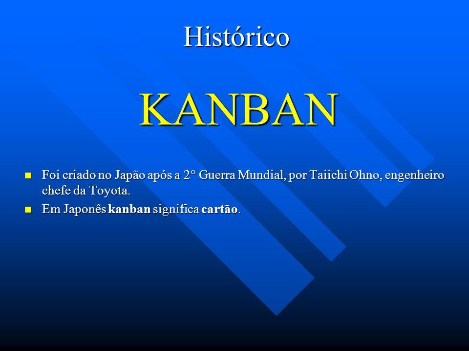 KANBAN Histórico Foi criado no Japão após a 2° Guerra Mundial, por Taiichi Ohno, engenheiro chefe da Toyota. Em Japonês kanban significa cartão.