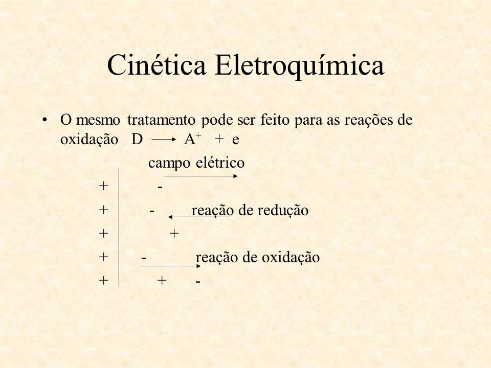 Cinética Eletroquímica O mesmo tratamento pode ser feito para as reações de oxidação D A + + e campo elétrico + - + - reação de redução + + + - reação