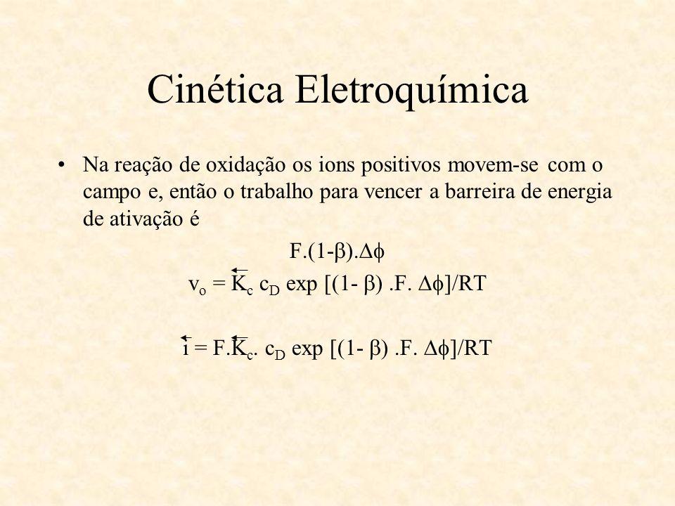Cinética Eletroquímica Na reação de oxidação os ions positivos movem-se com o campo e, então o trabalho para vencer a barreira de energia de ativação