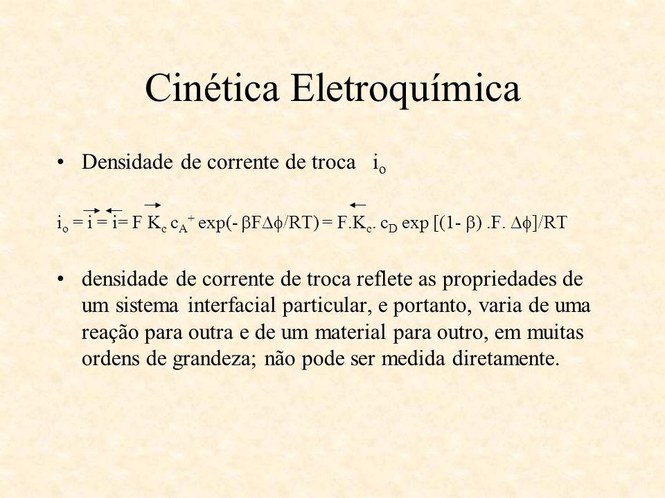 Cinética Eletroquímica Densidade de corrente de troca i o i o = i = i= F K c c A + exp(- F /RT) = F.K c. c D exp [(1- ).F. ]/RT densidade de corrente