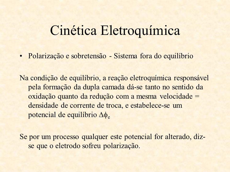 Cinética Eletroquímica Polarização e sobretensão - Sistema fora do equilíbrio Na condição de equilíbrio, a reação eletroquímica responsável pela forma