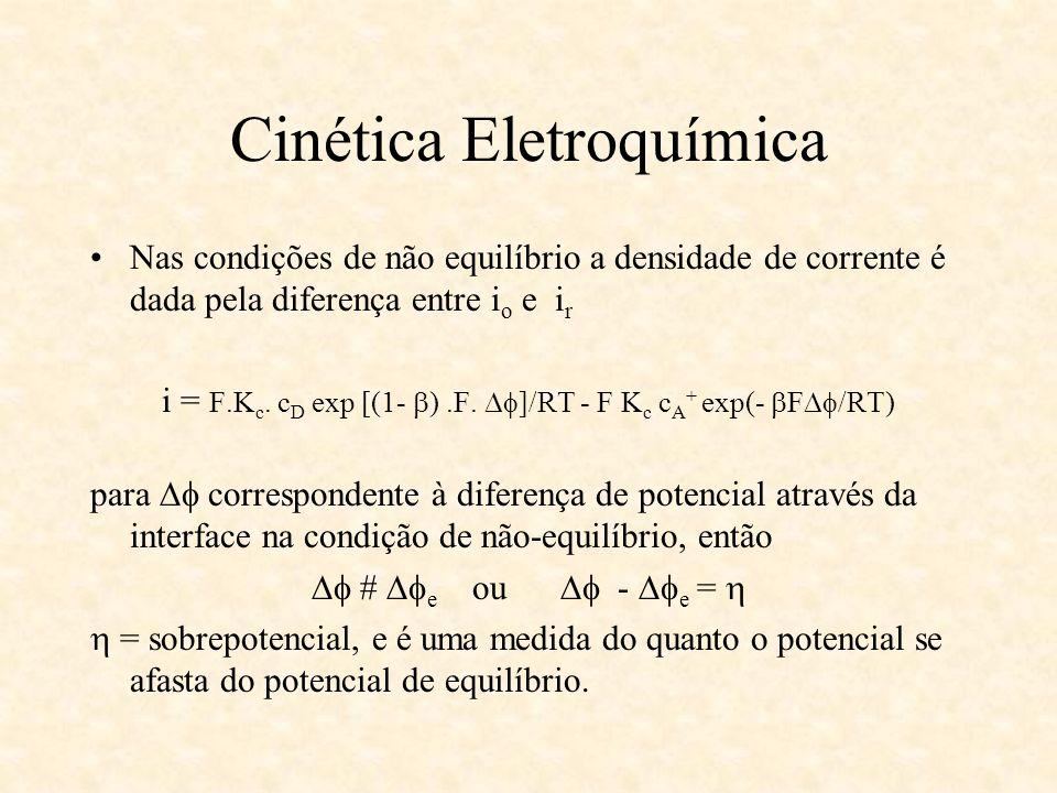 Cinética Eletroquímica Nas condições de não equilíbrio a densidade de corrente é dada pela diferença entre i o e i r i = F.K c. c D exp [(1- ).F. ]/RT